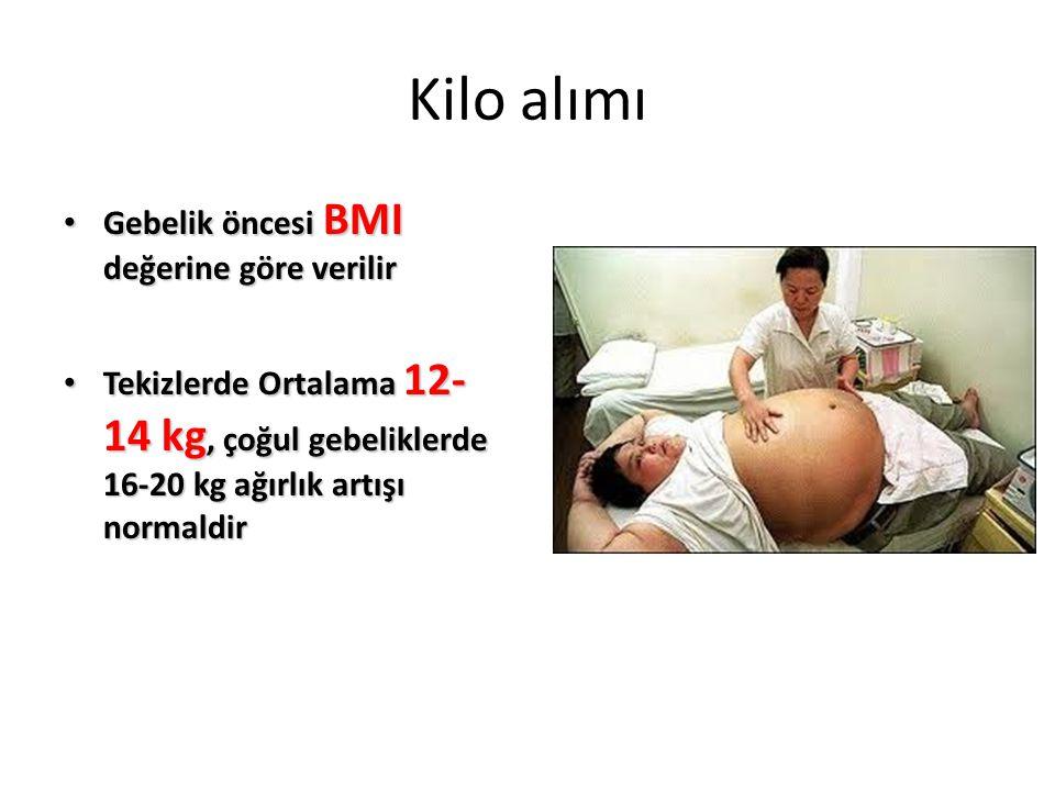 Kilo alımı Gebelik öncesi BMI değerine göre verilir