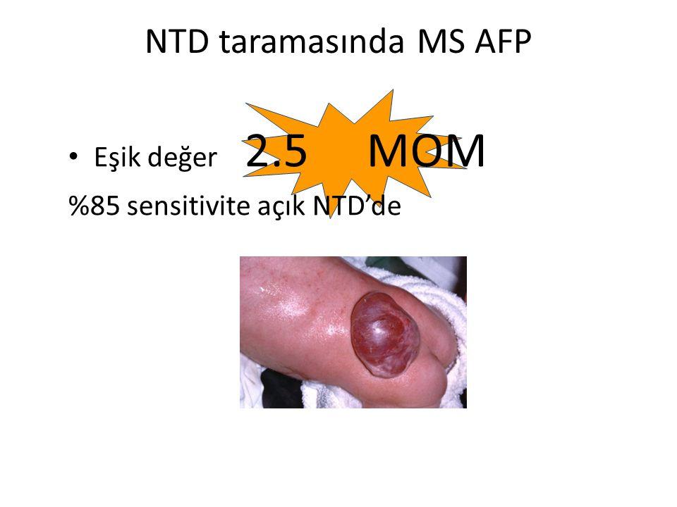 NTD taramasında MS AFP Eşik değer 2.5 MOM %85 sensitivite açık NTD'de