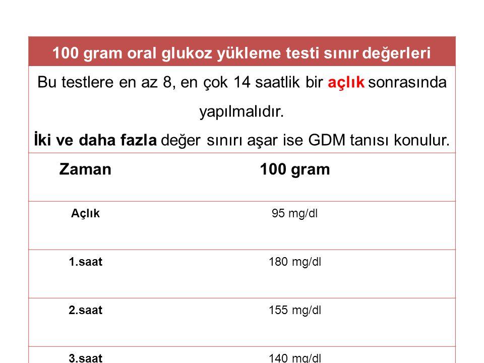 100 gram oral glukoz yükleme testi sınır değerleri