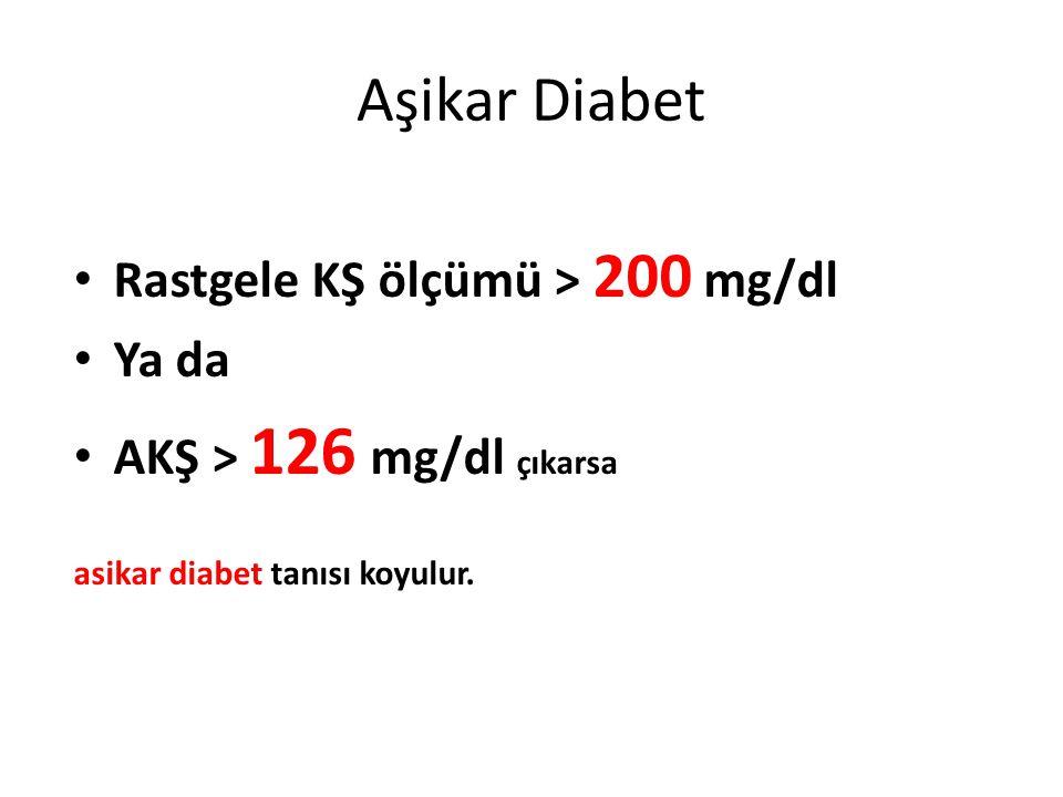 Aşikar Diabet Rastgele KŞ ölçümü > 200 mg/dl Ya da