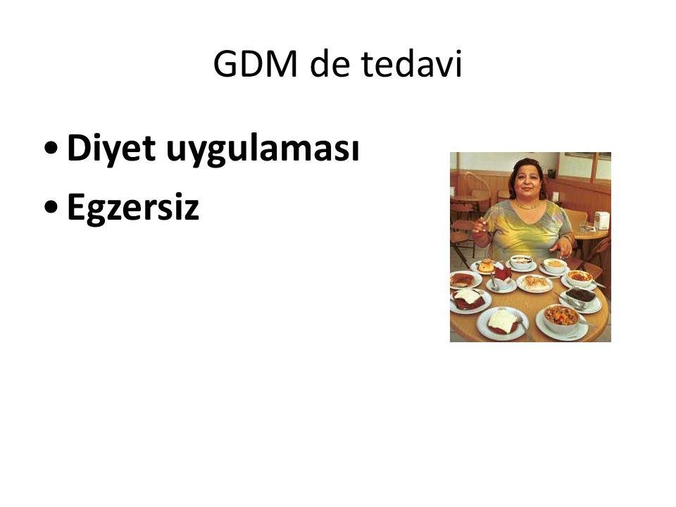 GDM de tedavi Diyet uygulaması Egzersiz