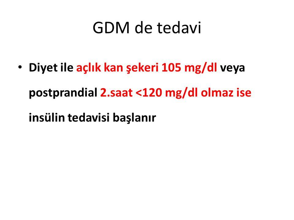 GDM de tedavi Diyet ile açlık kan şekeri 105 mg/dl veya postprandial 2.saat <120 mg/dl olmaz ise insülin tedavisi başlanır.