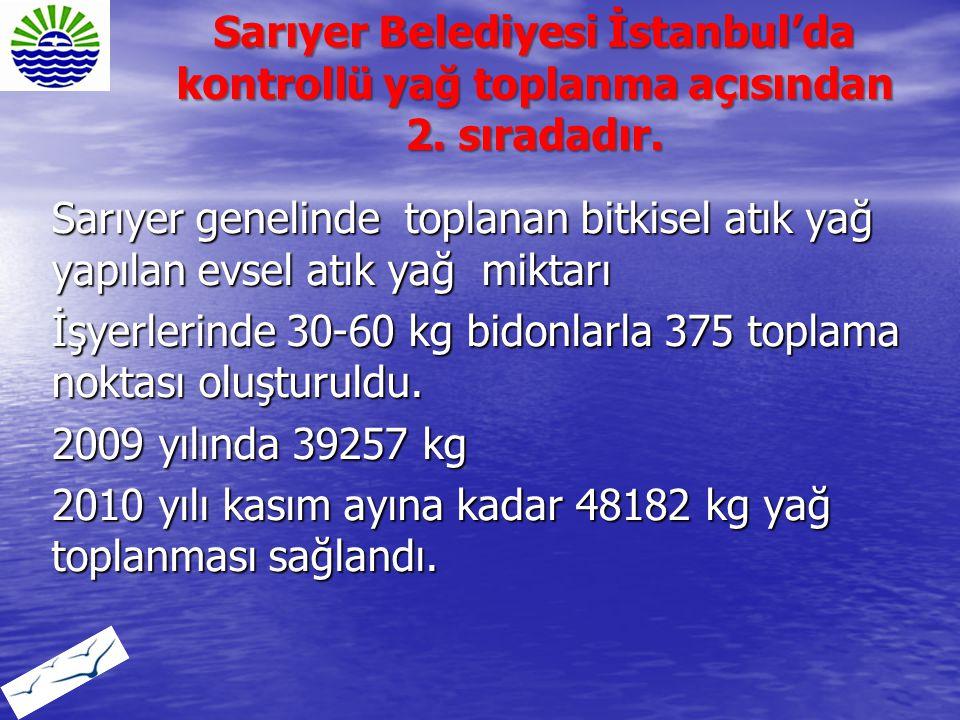 Sarıyer Belediyesi İstanbul'da kontrollü yağ toplanma açısından
