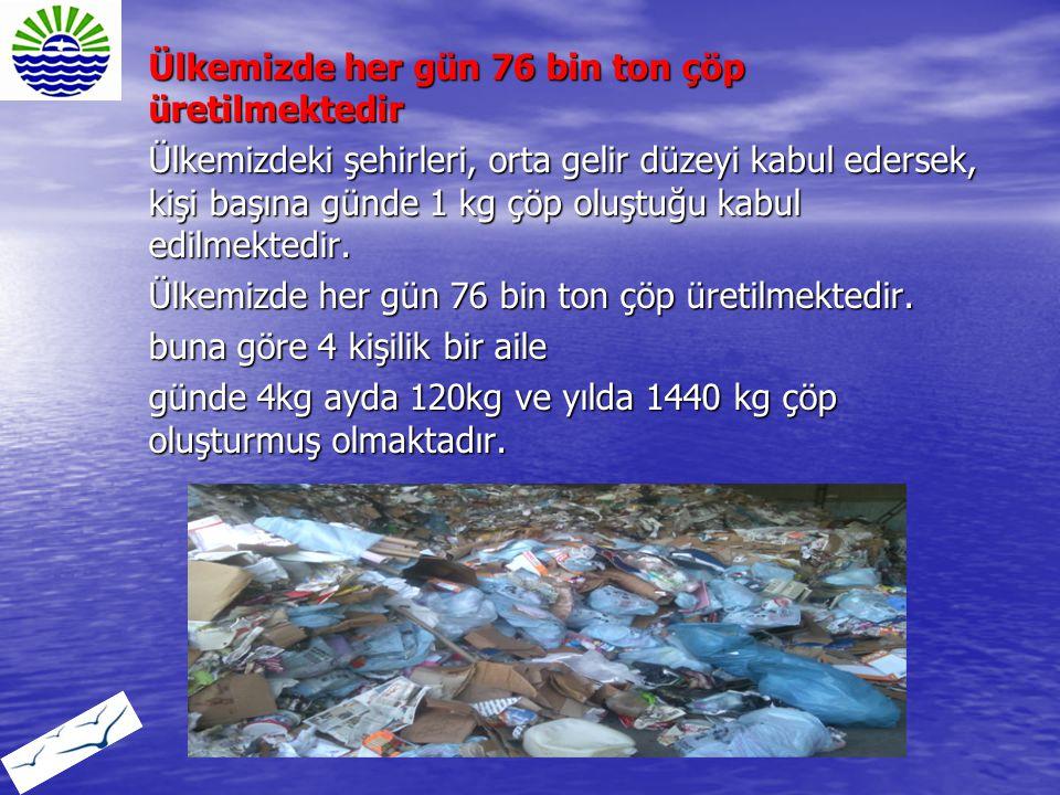 Ülkemizde her gün 76 bin ton çöp üretilmektedir