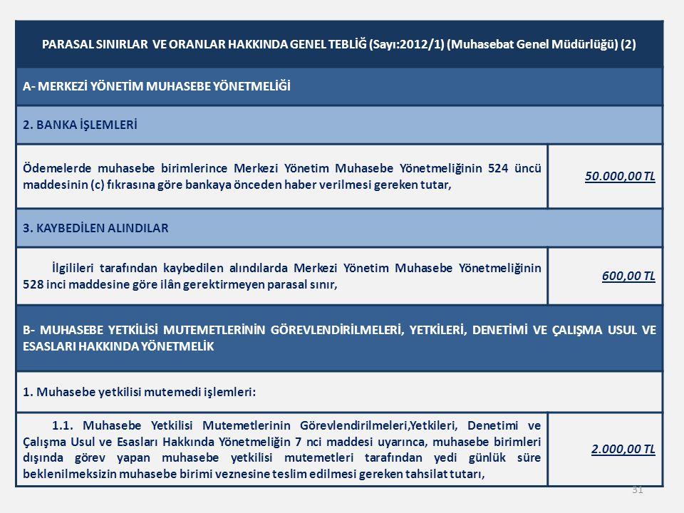 PARASAL SINIRLAR VE ORANLAR HAKKINDA GENEL TEBLİĞ (Sayı:2012/1) (Muhasebat Genel Müdürlüğü) (2)