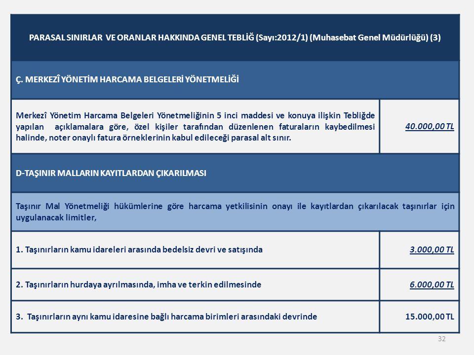 PARASAL SINIRLAR VE ORANLAR HAKKINDA GENEL TEBLİĞ (Sayı:2012/1) (Muhasebat Genel Müdürlüğü) (3)