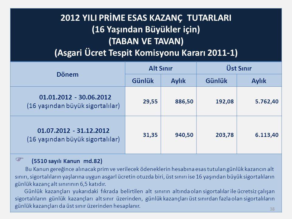 2012 YILI PRİME ESAS KAZANÇ TUTARLARI (16 Yaşından Büyükler için)