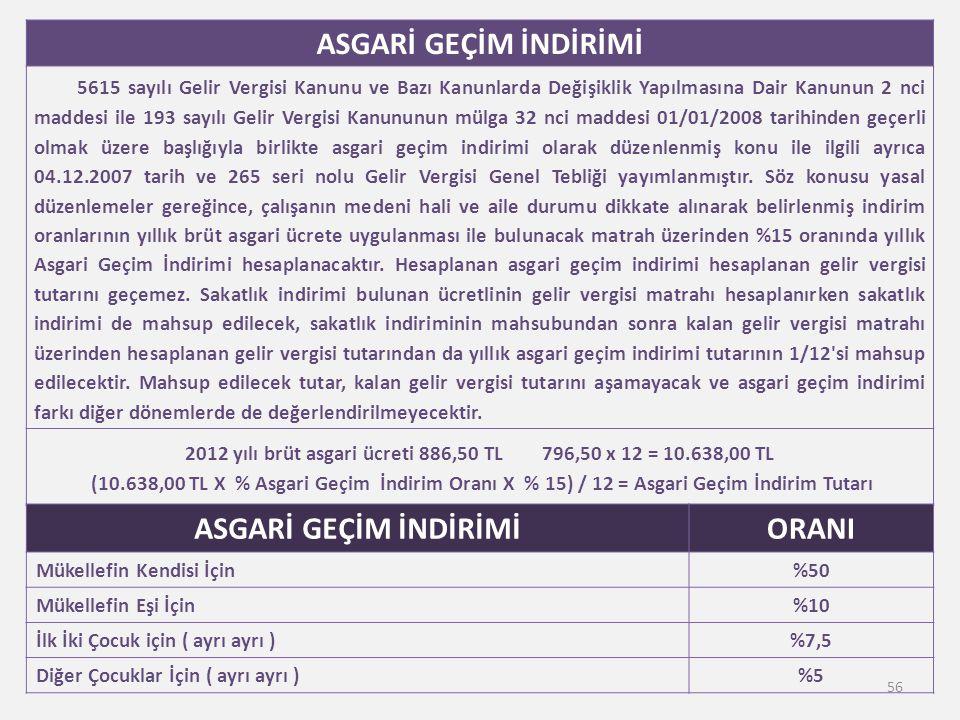 2012 yılı brüt asgari ücreti 886,50 TL 796,50 x 12 = 10.638,00 TL