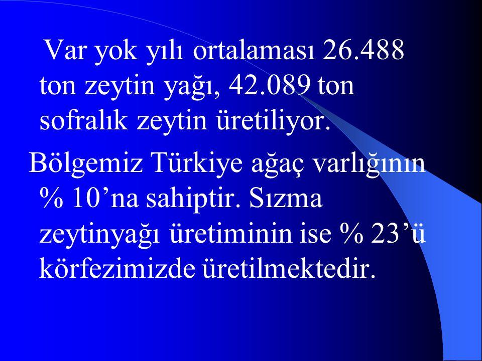 Var yok yılı ortalaması 26. 488 ton zeytin yağı, 42