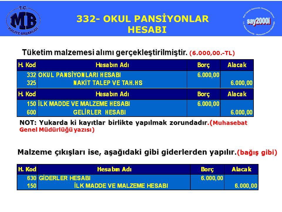 332- OKUL PANSİYONLAR HESABI 332- OKUL PANSİYONLARI HESABI