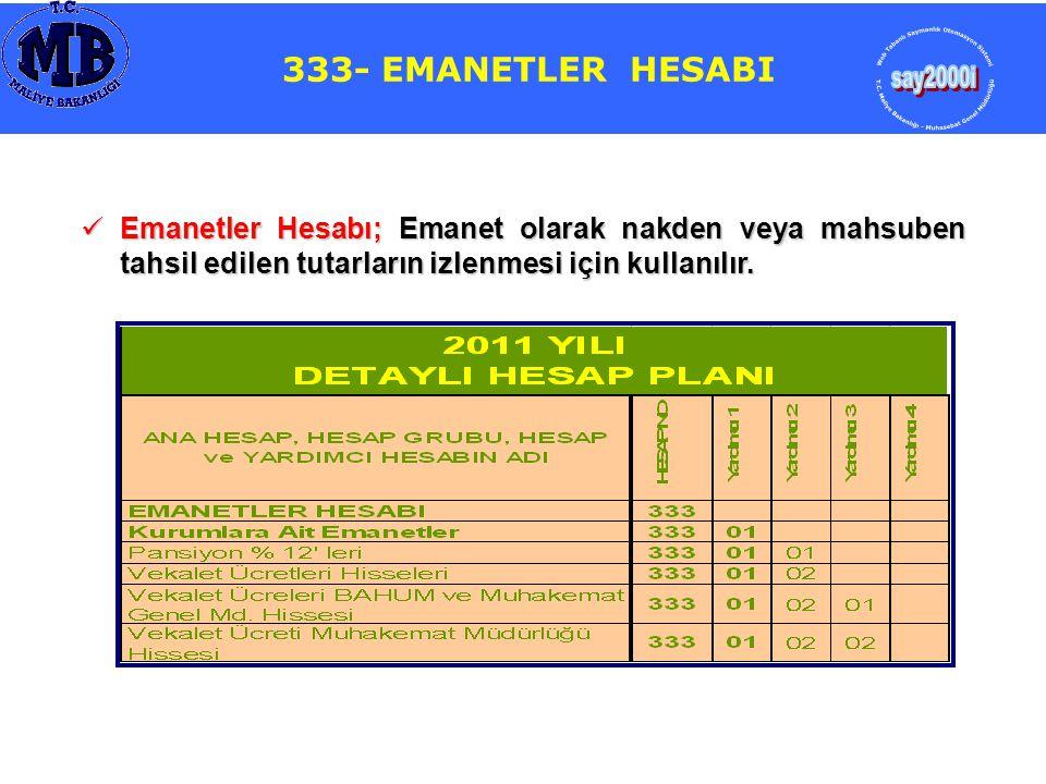 say2000i 333- EMANETLER HESABI