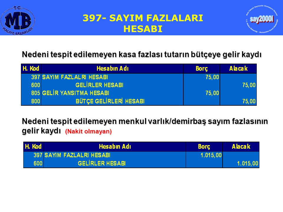397- SAYIM FAZLALARI HESABI
