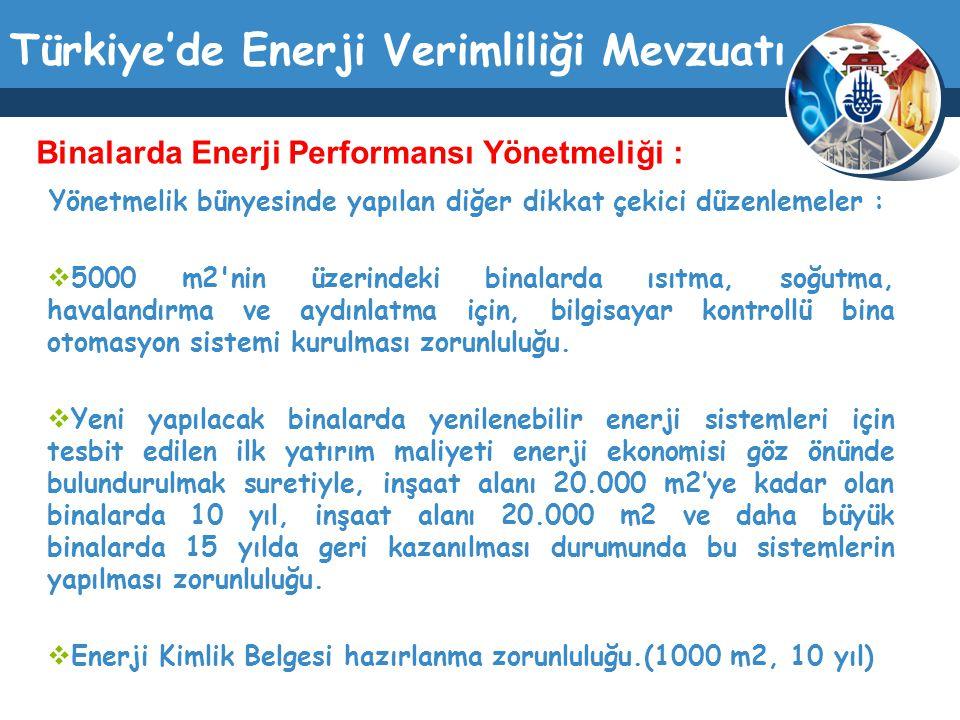 Binalarda Enerji Performansı Yönetmeliği :