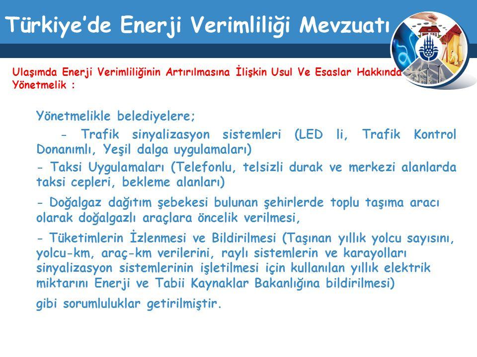 Ulaşımda Enerji Verimliliğinin Artırılmasına İlişkin Usul Ve Esaslar Hakkında Yönetmelik :
