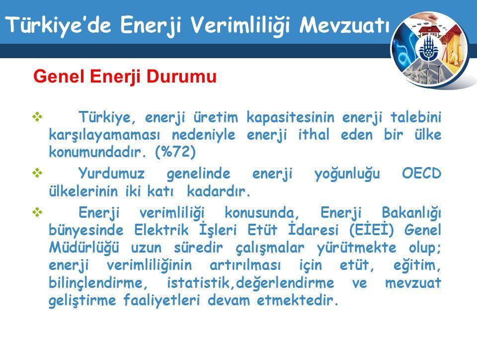 Genel Enerji Durumu Türkiye, enerji üretim kapasitesinin enerji talebini karşılayamaması nedeniyle enerji ithal eden bir ülke konumundadır. (%72)