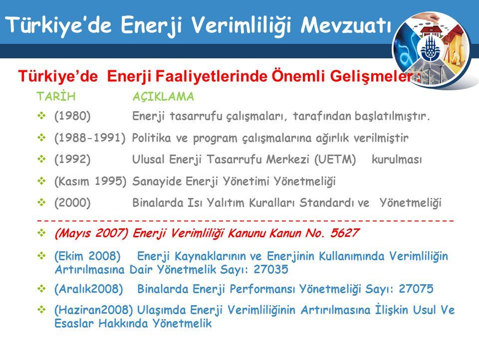 Türkiye'de Enerji Faaliyetlerinde Önemli Gelişmeler :