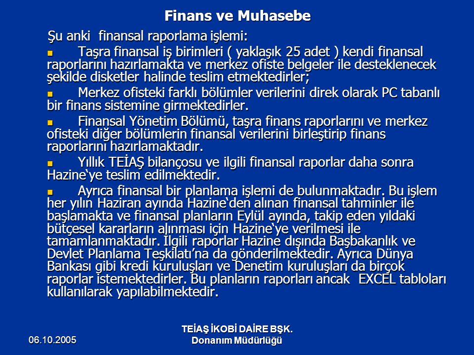 Finans ve Muhasebe Şu anki finansal raporlama işlemi:
