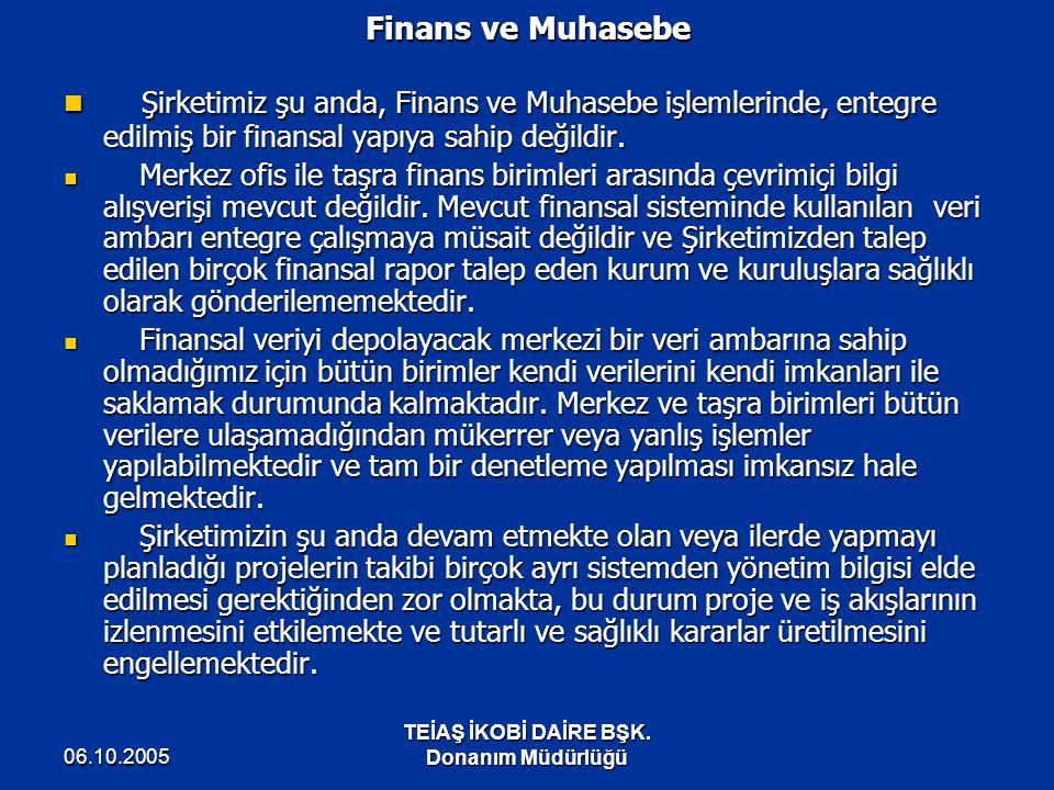 Finans ve Muhasebe Şirketimiz şu anda, Finans ve Muhasebe işlemlerinde, entegre edilmiş bir finansal yapıya sahip değildir.
