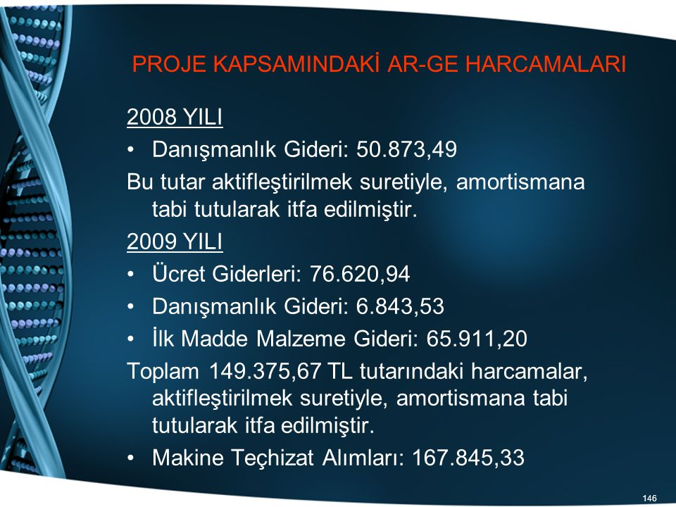 PROJE KAPSAMINDAKİ AR-GE HARCAMALARI