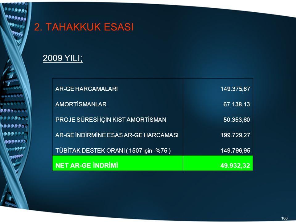2. TAHAKKUK ESASI 2009 YILI; NET AR-GE İNDRİMİ 49.932,32