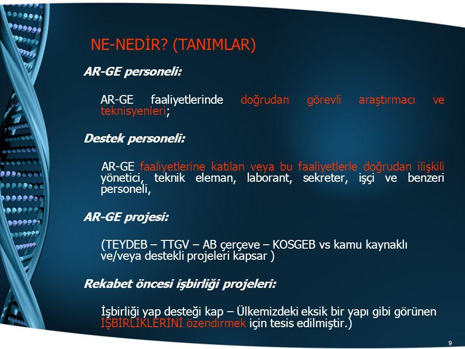 NE-NEDİR (TANIMLAR) AR-GE personeli: