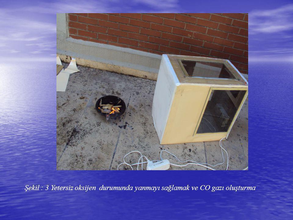 Şekil : 3 Yetersiz oksijen durumunda yanmayı sağlamak ve CO gazı oluşturma