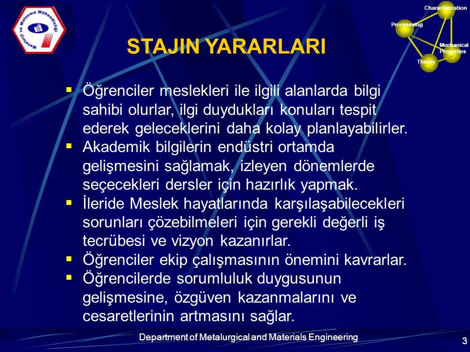 STAJIN YARARLARI