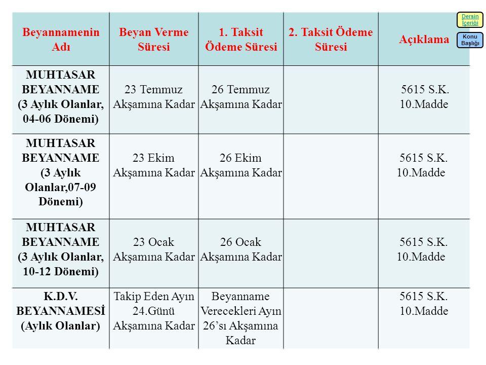 (3 Aylık Olanlar, 04-06 Dönemi) 23 Temmuz Akşamına Kadar