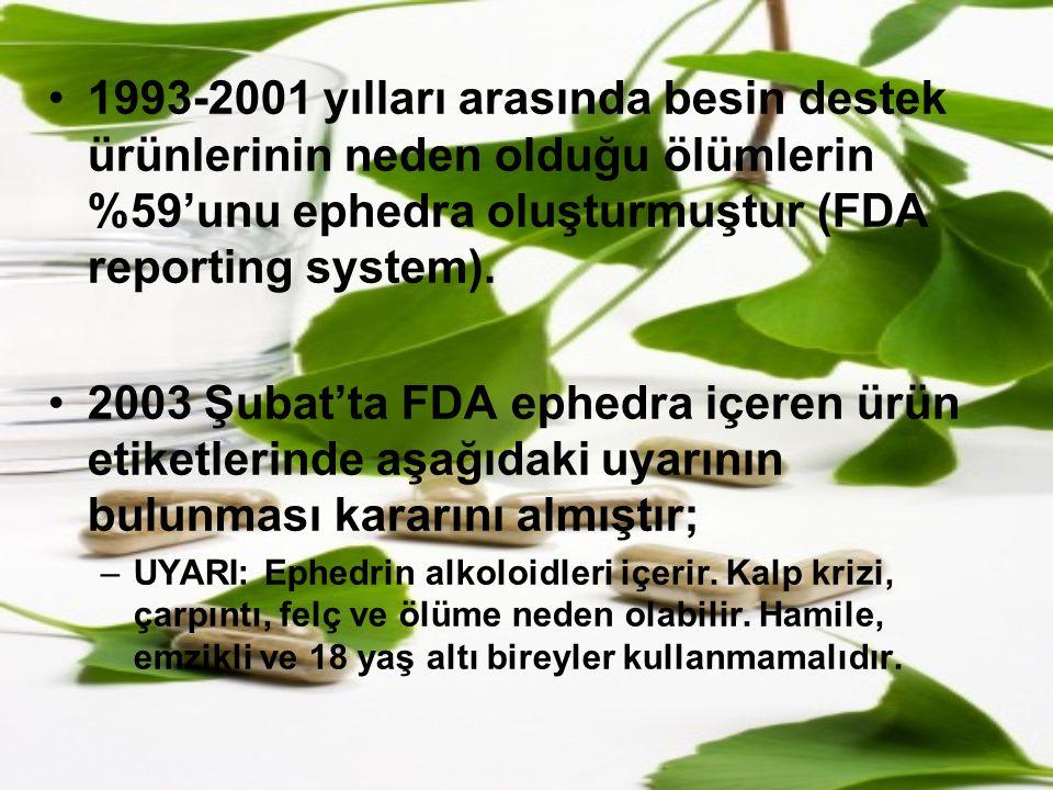 1993-2001 yılları arasında besin destek ürünlerinin neden olduğu ölümlerin %59'unu ephedra oluşturmuştur (FDA reporting system).