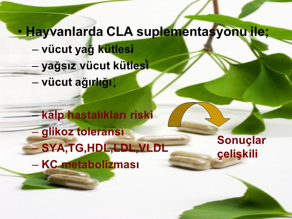 Hayvanlarda CLA suplementasyonu ile;