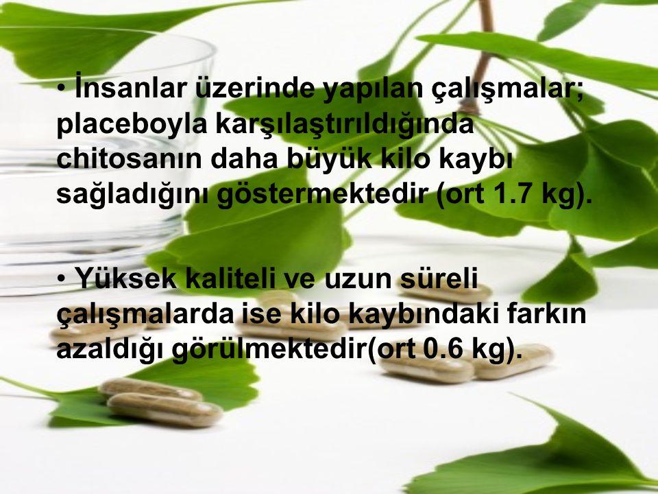 İnsanlar üzerinde yapılan çalışmalar; placeboyla karşılaştırıldığında chitosanın daha büyük kilo kaybı sağladığını göstermektedir (ort 1.7 kg).