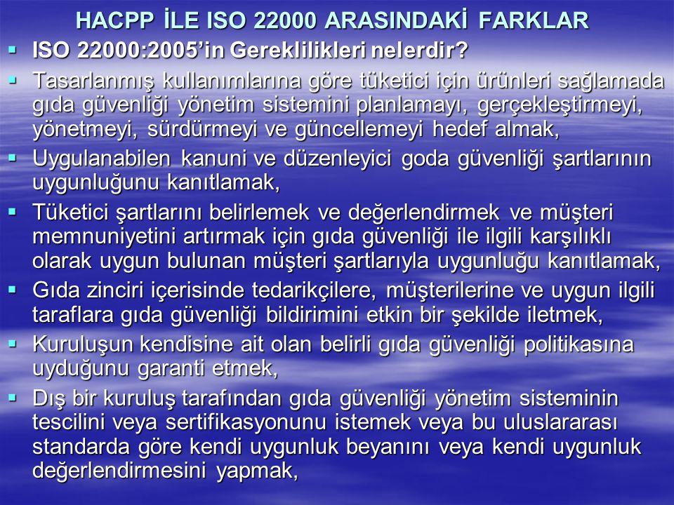 HACPP İLE ISO 22000 ARASINDAKİ FARKLAR