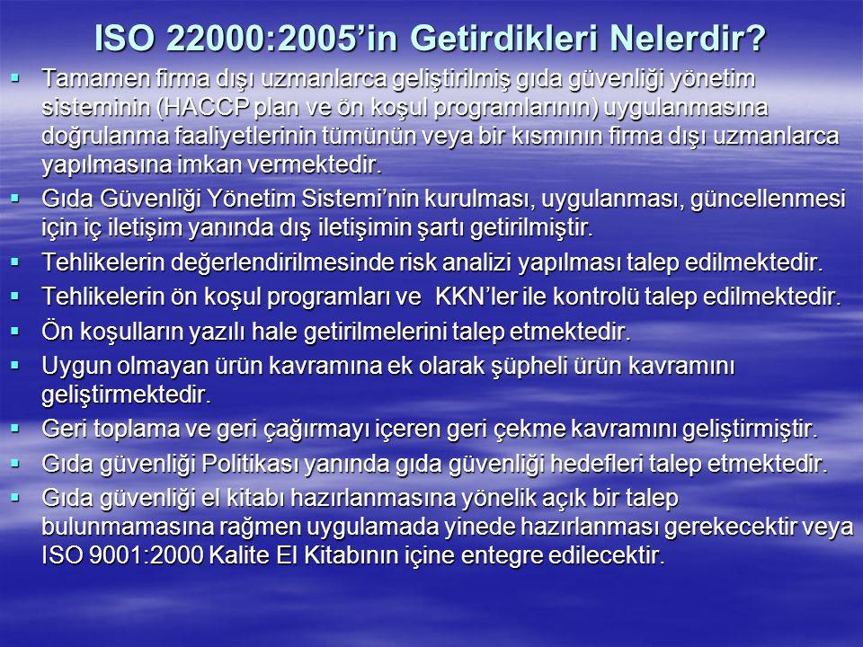 ISO 22000:2005'in Getirdikleri Nelerdir