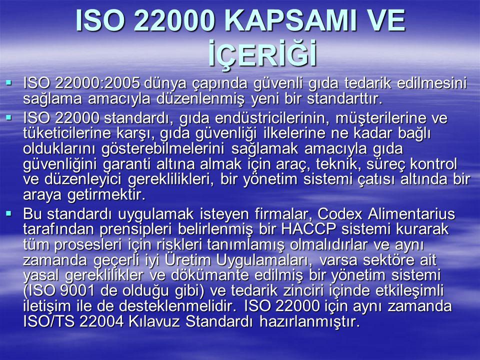 ISO 22000 KAPSAMI VE İÇERİĞİ ISO 22000:2005 dünya çapında güvenli gıda tedarik edilmesini sağlama amacıyla düzenlenmiş yeni bir standarttır.