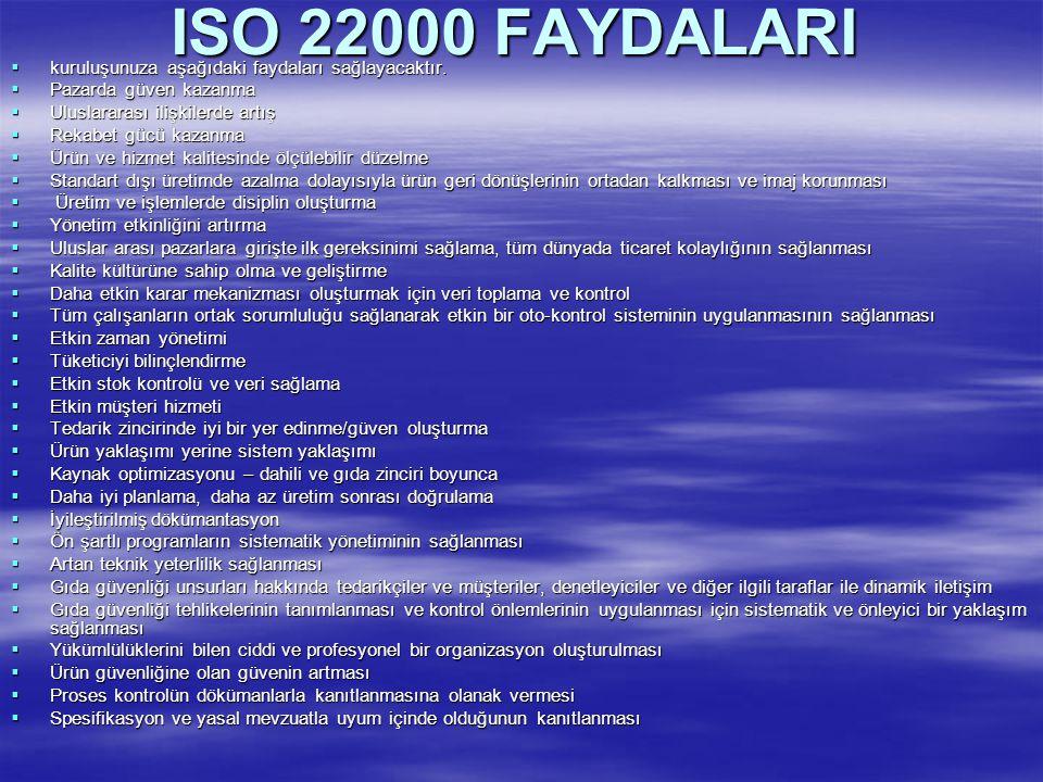 ISO 22000 FAYDALARI kuruluşunuza aşağıdaki faydaları sağlayacaktır.
