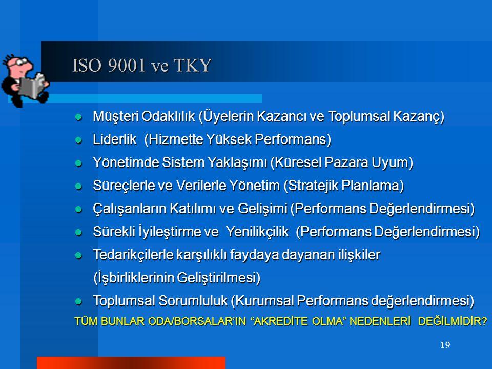 ISO 9001 ve TKY Müşteri Odaklılık (Üyelerin Kazancı ve Toplumsal Kazanç) Liderlik (Hizmette Yüksek Performans)