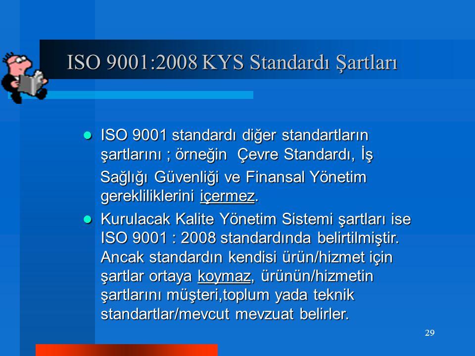 ISO 9001:2008 KYS Standardı Şartları