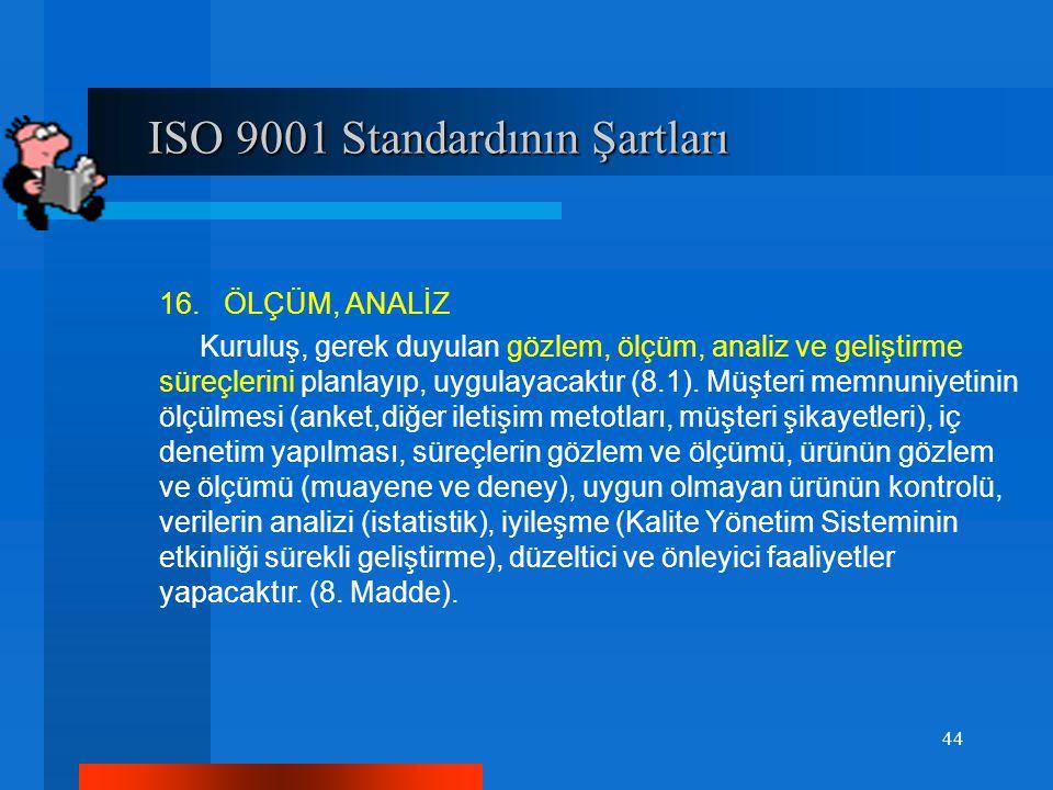 ISO 9001 Standardının Şartları