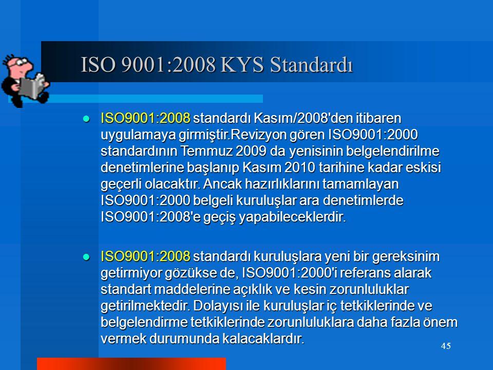 ISO 9001:2008 KYS Standardı