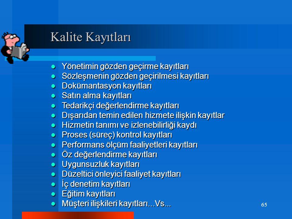 Kalite Kayıtları Yönetimin gözden geçirme kayıtları