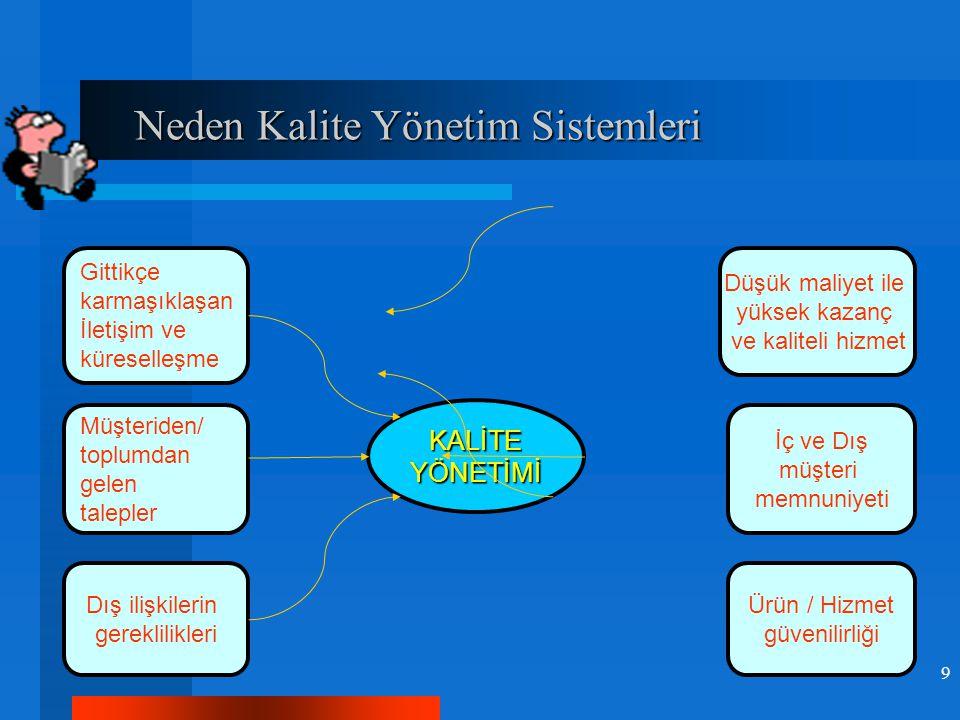 Neden Kalite Yönetim Sistemleri