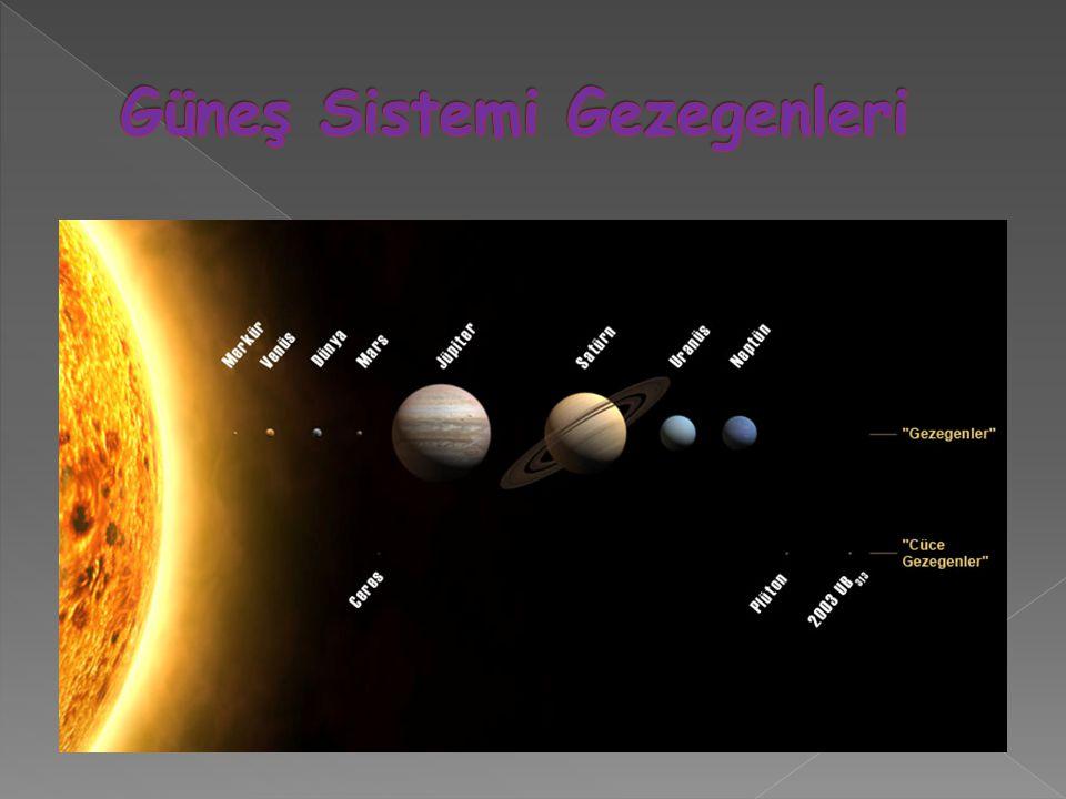 Güneş Sistemi Gezegenleri
