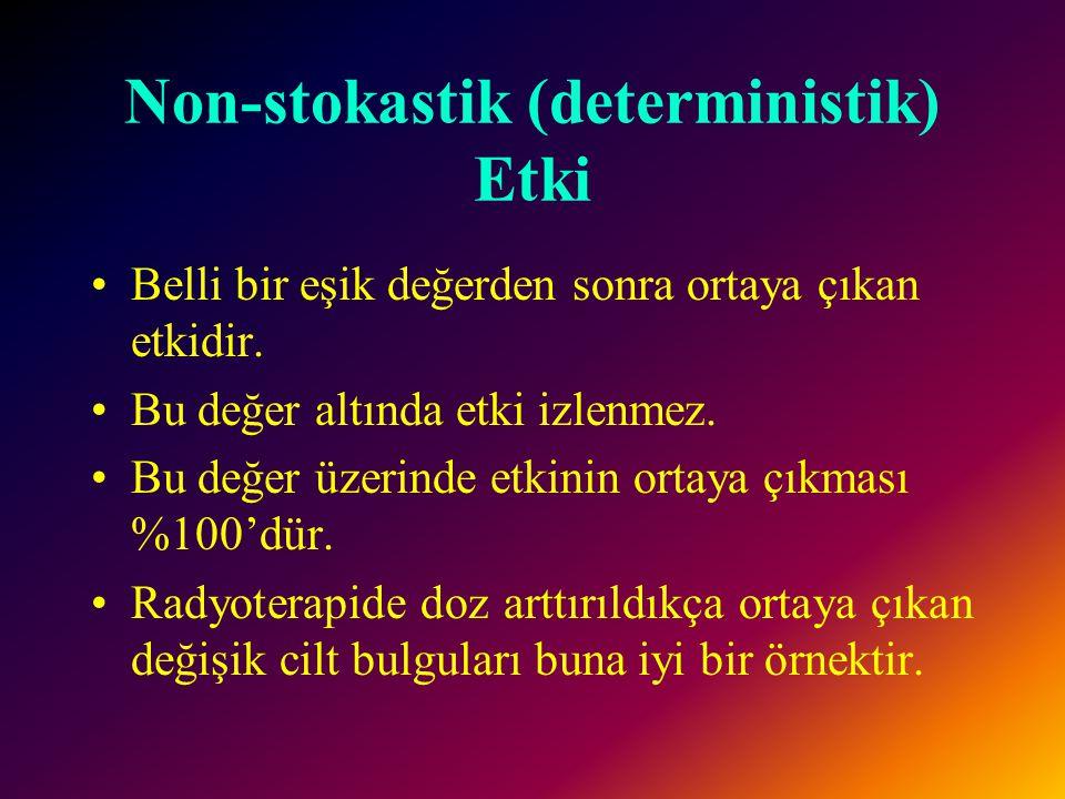 Non-stokastik (deterministik) Etki