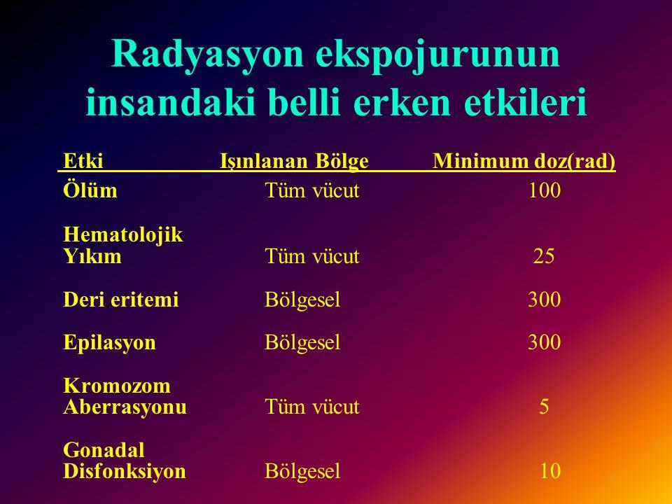 Radyasyon ekspojurunun insandaki belli erken etkileri