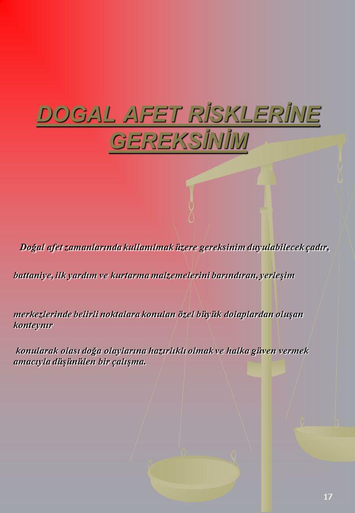 DOGAL AFET RİSKLERİNE GEREKSİNİM
