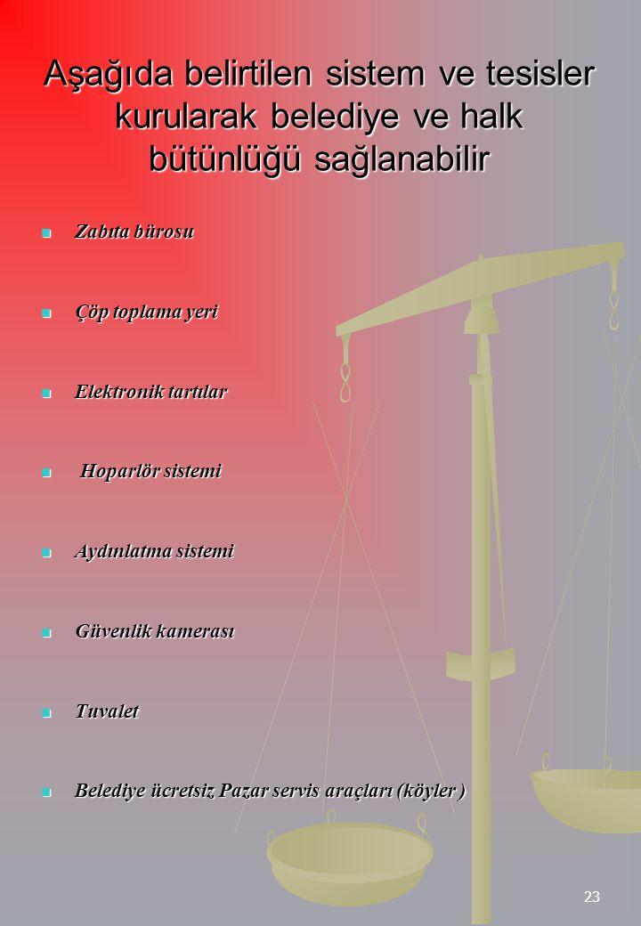 Aşağıda belirtilen sistem ve tesisler kurularak belediye ve halk bütünlüğü sağlanabilir