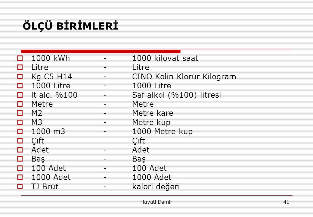 ÖLÇÜ BİRİMLERİ 1000 kWh - 1000 kilovat saat Litre - Litre