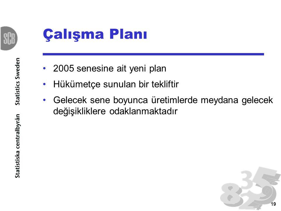 Çalışma Planı 2005 senesine ait yeni plan
