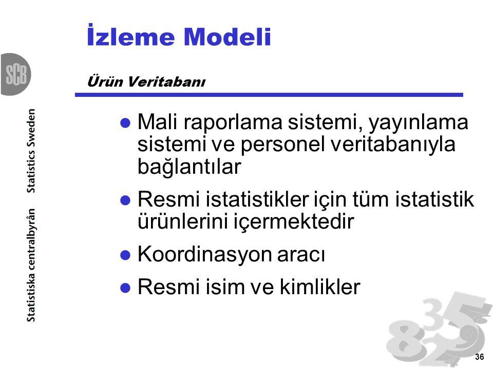 İzleme Modeli Ürün Veritabanı