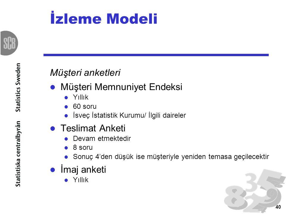 İzleme Modeli Müşteri anketleri Müşteri Memnuniyet Endeksi